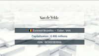 Buy & Sell: Van de Velde 25/04/18
